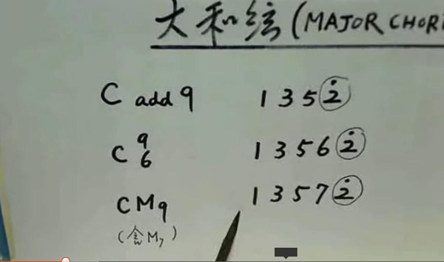 """【视频】什么是 """"九和弦 """""""