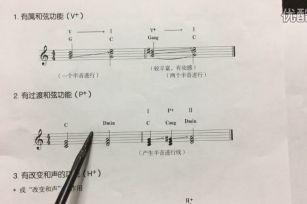 无调性和弦——增三和弦
