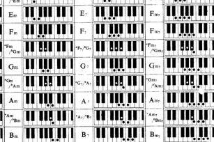 编曲 | 怎么编配出丰富的和弦?